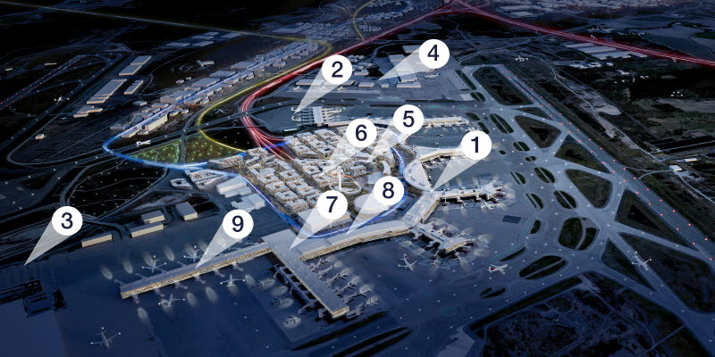 Airport of the future - overveiw Stockholm Arlanda